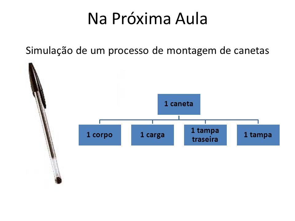 Simulação de um processo de montagem de canetas Na Próxima Aula