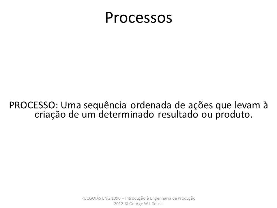 PROCESSO: Uma sequência ordenada de ações que levam à criação de um determinado resultado ou produto.