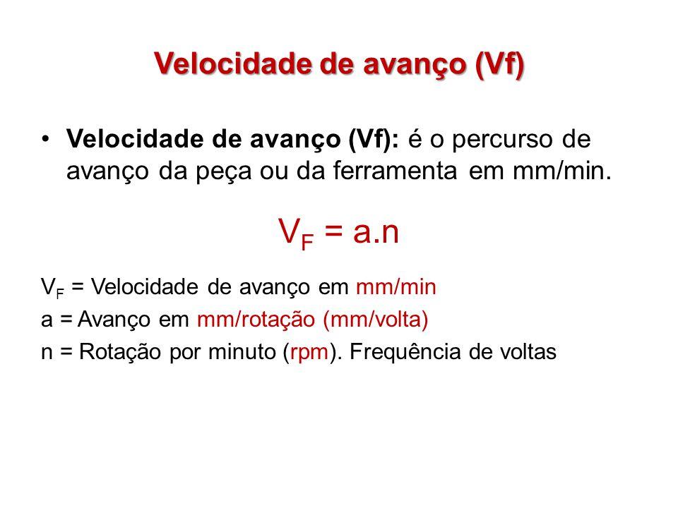 Velocidade de avanço (Vf) Velocidade de avanço (Vf): é o percurso de avanço da peça ou da ferramenta em mm/min.