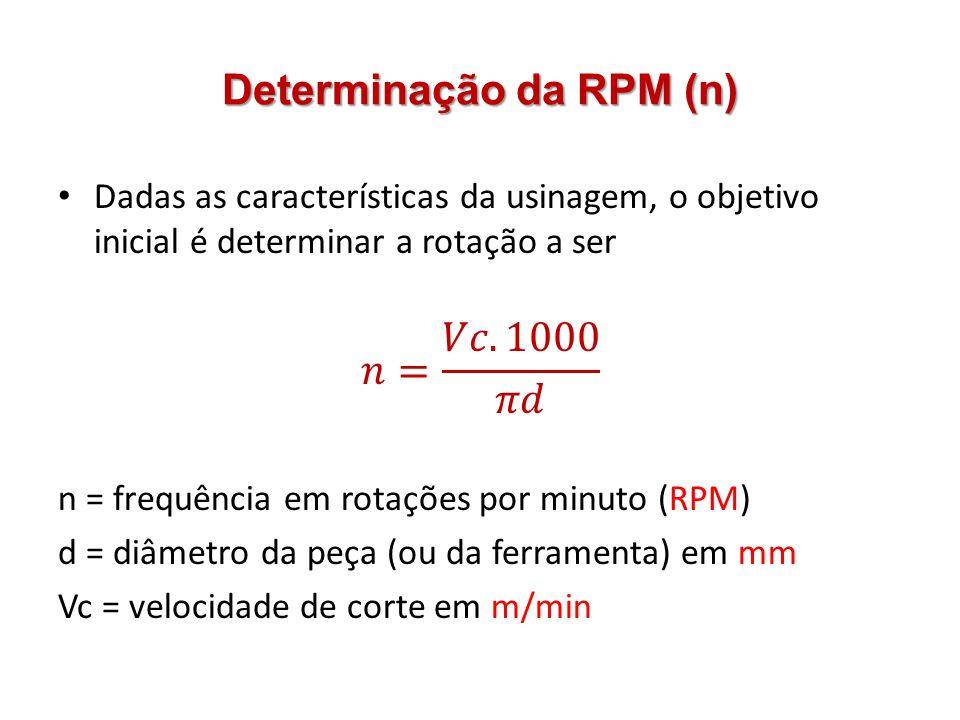 Determinação da RPM (n)