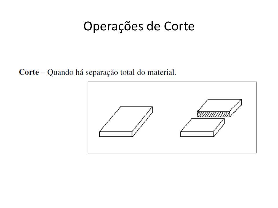 Características do Processo de Estampagem Elevada capacidade de produção.