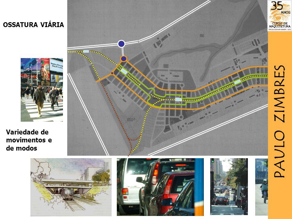 OSSATURA VIÁRIA Variedade de movimentos e de modos PAULO ZIMBRES