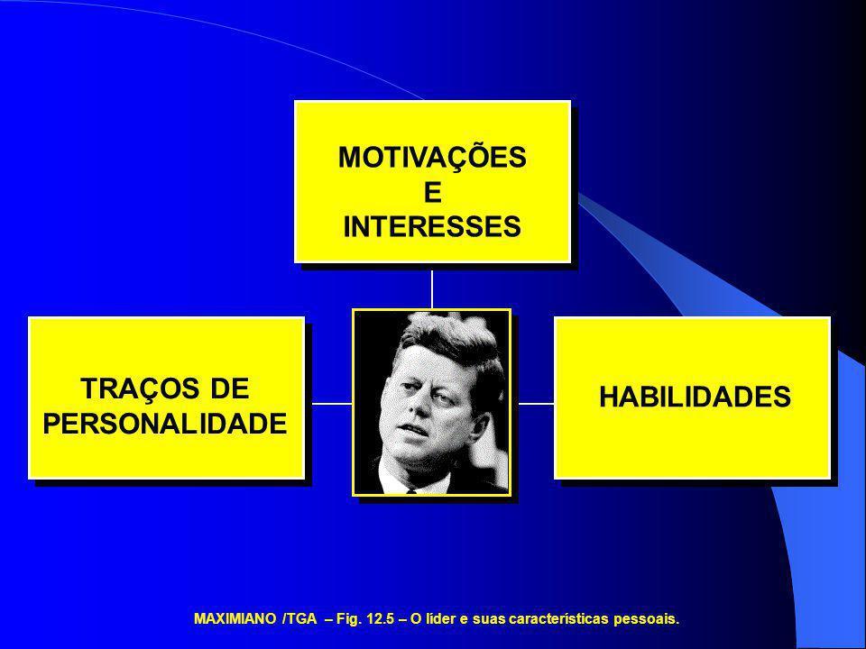 MAXIMIANO /TGA – Fig. 12.5 – O líder e suas características pessoais. MOTIVAÇÕES E INTERESSES TRAÇOS DE PERSONALIDADE HABILIDADES