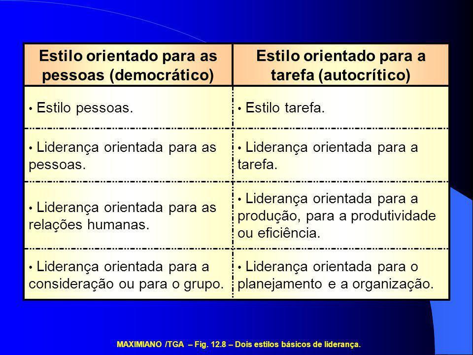 Liderança orientada para o planejamento e a organização. Liderança orientada para a consideração ou para o grupo. Liderança orientada para a produção,