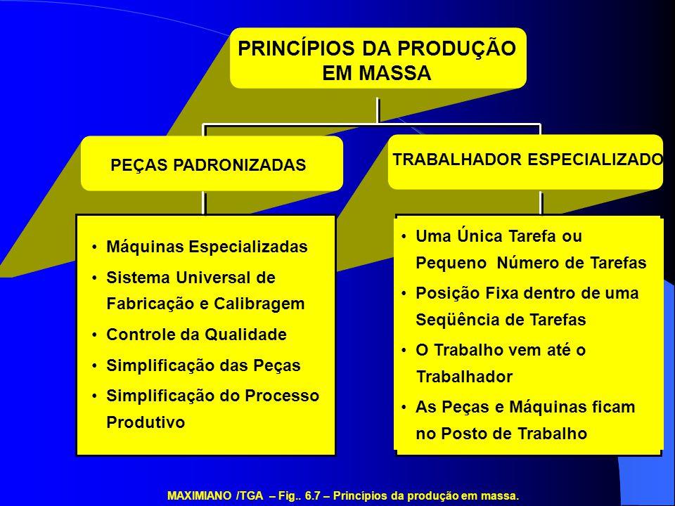 Funções Centrais de Finanças, Marketing, etc.