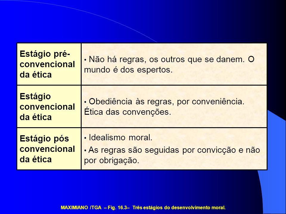 Idealismo moral. As regras são seguidas por convicção e não por obrigação. Obediência às regras, por conveniência. Ética das convenções. Não há regras