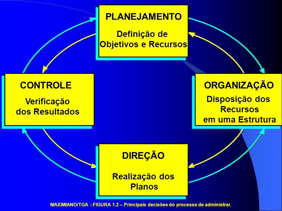MAXIMIANO/TGA – Fig.