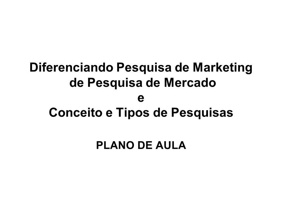 PESQUISA DE MARKETING MATERIAL CONSTANTE NO LIVRO DE FAUZZE MATTAR.