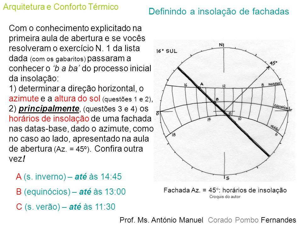 Prof. Ms. António Manuel Corado Pombo Fernandes Arquitetura e Conforto Térmico Com o conhecimento explicitado na primeira aula de abertura e se vocês