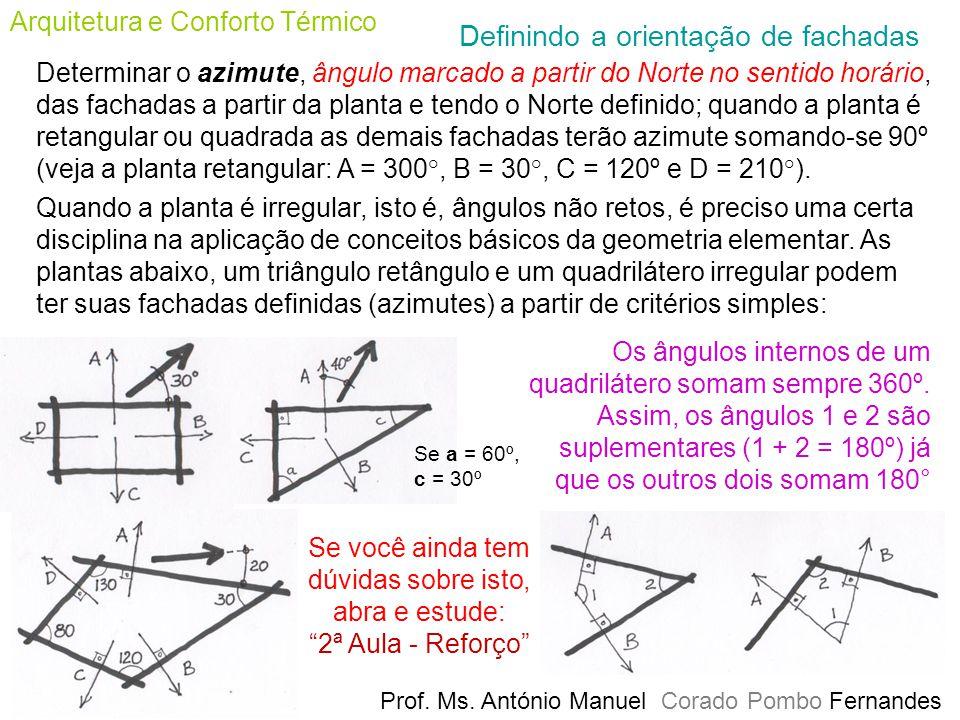 Prof. Ms. António Manuel Corado Pombo Fernandes Arquitetura e Conforto Térmico Determinar o azimute, ângulo marcado a partir do Norte no sentido horár