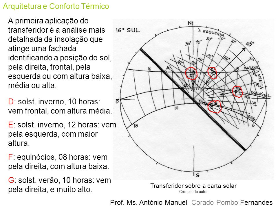 Prof. Ms. António Manuel Corado Pombo Fernandes Arquitetura e Conforto Térmico Transferidor sobre a carta solar Croquis do autor D: solst. inverno, 10