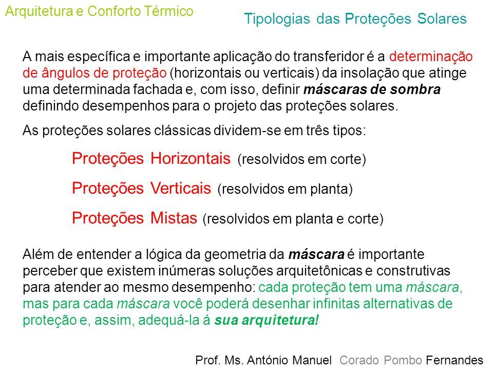 Prof. Ms. António Manuel Corado Pombo Fernandes Arquitetura e Conforto Térmico Tipologias das Proteções Solares A mais específica e importante aplicaç