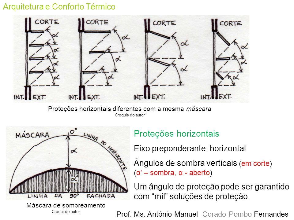 Prof. Ms. António Manuel Corado Pombo Fernandes Arquitetura e Conforto Térmico Máscara de sombreamento Croqui do autor Proteções horizontais diferente
