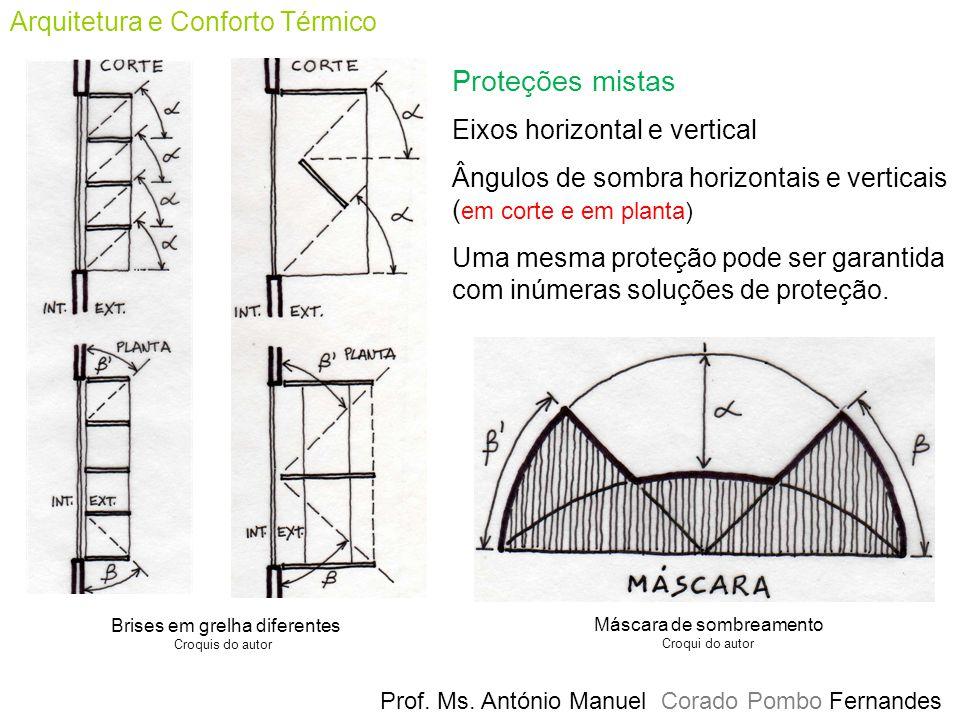 Prof. Ms. António Manuel Corado Pombo Fernandes Arquitetura e Conforto Térmico Brises em grelha diferentes Croquis do autor Máscara de sombreamento Cr
