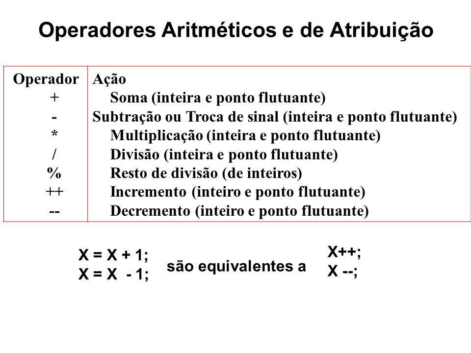 Operadores Aritméticos e de Atribuição Operador + - * / % ++ -- Ação Soma (inteira e ponto flutuante) Subtração ou Troca de sinal (inteira e ponto flutuante) Multiplicação (inteira e ponto flutuante) Divisão (inteira e ponto flutuante) Resto de divisão (de inteiros) Incremento (inteiro e ponto flutuante) Decremento (inteiro e ponto flutuante) X++; X --; são equivalentes a X = X + 1; X = X - 1;