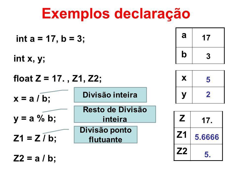 Exemplos declaração int a = 17, b = 3; int x, y; float Z = 17., Z1, Z2; x = a / b; y = a % b; Z1 = Z / b; Z2 = a / b; 2 5 5.6666 5.