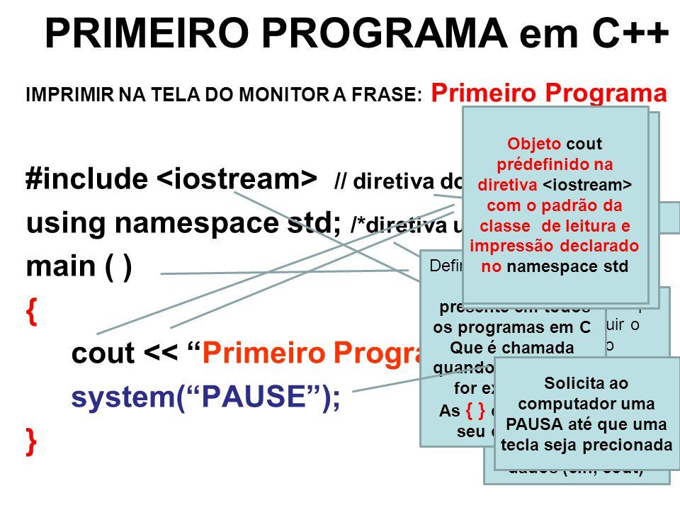 PRIMEIRO PROGRAMA em C++ IMPRIMIR NA TELA DO MONITOR A FRASE: Primeiro Programa #include // diretiva do pré processador using namespace std; /*diretiva using*/ main ( ) { cout << Primeiro Programa; system(PAUSE); } Diz ao compilador que ele deve incluir o cabeçalho Arquivo que contém declarações necessárias para entrada e saída de dados (cin, cout) comentário Define uma função de nome main presente em todos os programas em C Que é chamada quando o programa for executado.