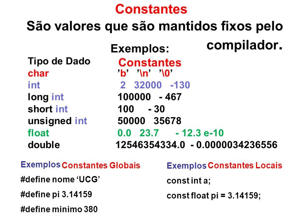 Constantes Tipo de Dado char b \n \0 int 2 32000 -130 long int 100000 - 467 short int 100 - 30 unsigned int 50000 35678 float 0.0 23.7 - 12.3 e-10 double 12546354334.0 - 0.0000034236556 Exemplos #define nome UCG #define pi 3.14159 #define minimo 380 Exemplos const int a; const float pi = 3.14159; São valores que são mantidos fixos pelo compilador.