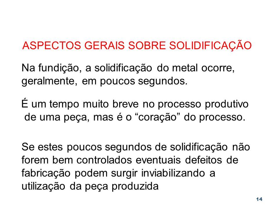 14 ASPECTOS GERAIS SOBRE SOLIDIFICAÇÃO Na fundição, a solidificação do metal ocorre, geralmente, em poucos segundos. É um tempo muito breve no process