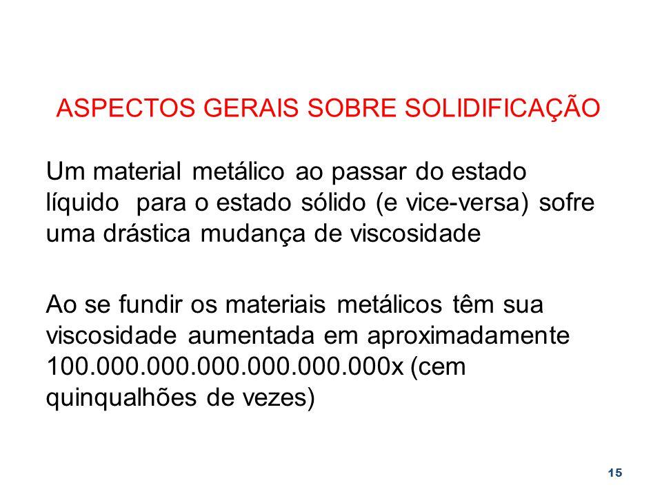 15 ASPECTOS GERAIS SOBRE SOLIDIFICAÇÃO Um material metálico ao passar do estado líquido para o estado sólido (e vice-versa) sofre uma drástica mudança