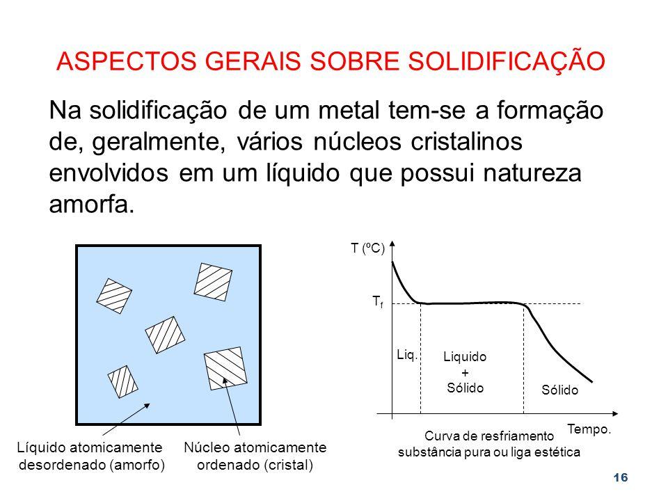 16 ASPECTOS GERAIS SOBRE SOLIDIFICAÇÃO Na solidificação de um metal tem-se a formação de, geralmente, vários núcleos cristalinos envolvidos em um líqu
