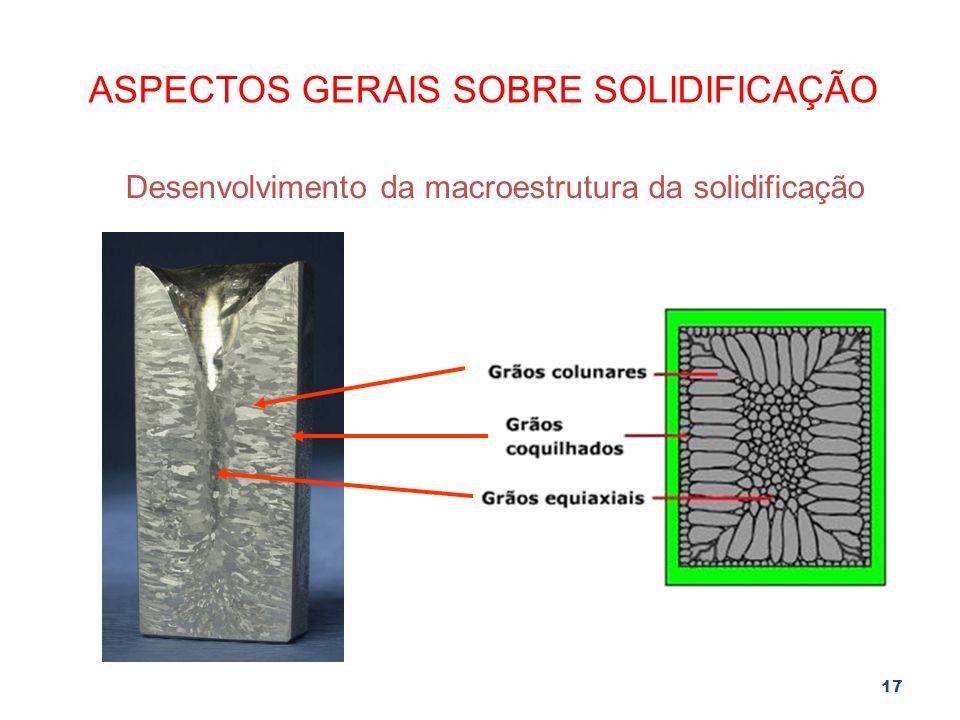 17 ASPECTOS GERAIS SOBRE SOLIDIFICAÇÃO Desenvolvimento da macroestrutura da solidificação