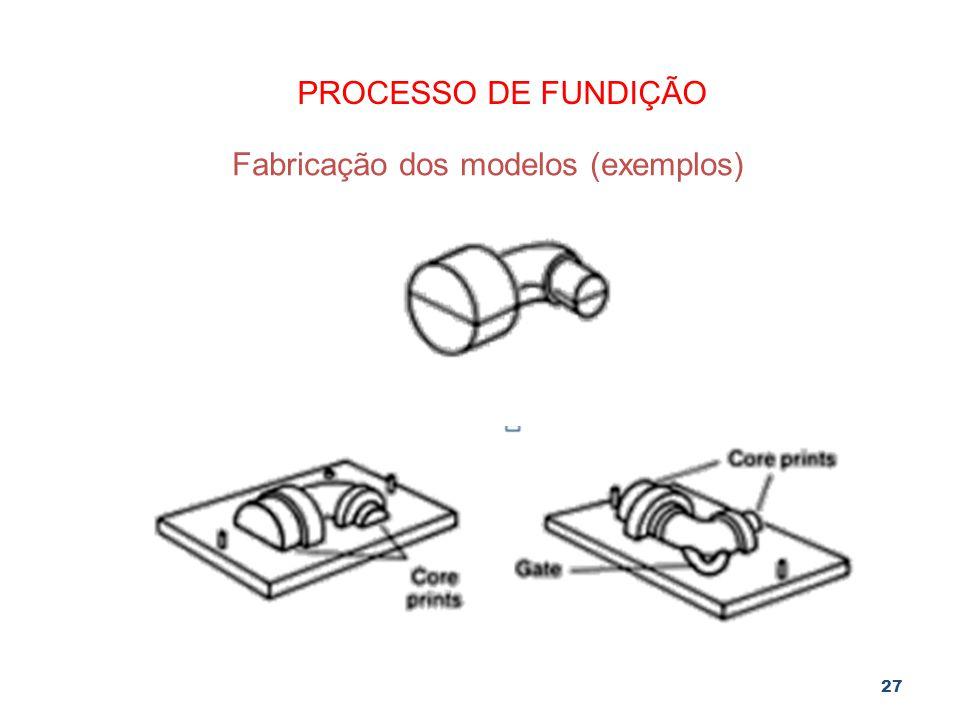 27 PROCESSO DE FUNDIÇÃO Fabricação dos modelos (exemplos)