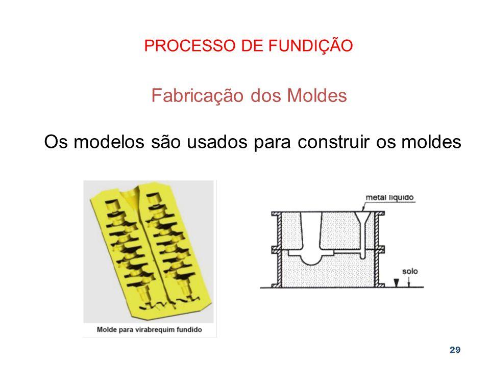 29 PROCESSO DE FUNDIÇÃO Fabricação dos Moldes Os modelos são usados para construir os moldes