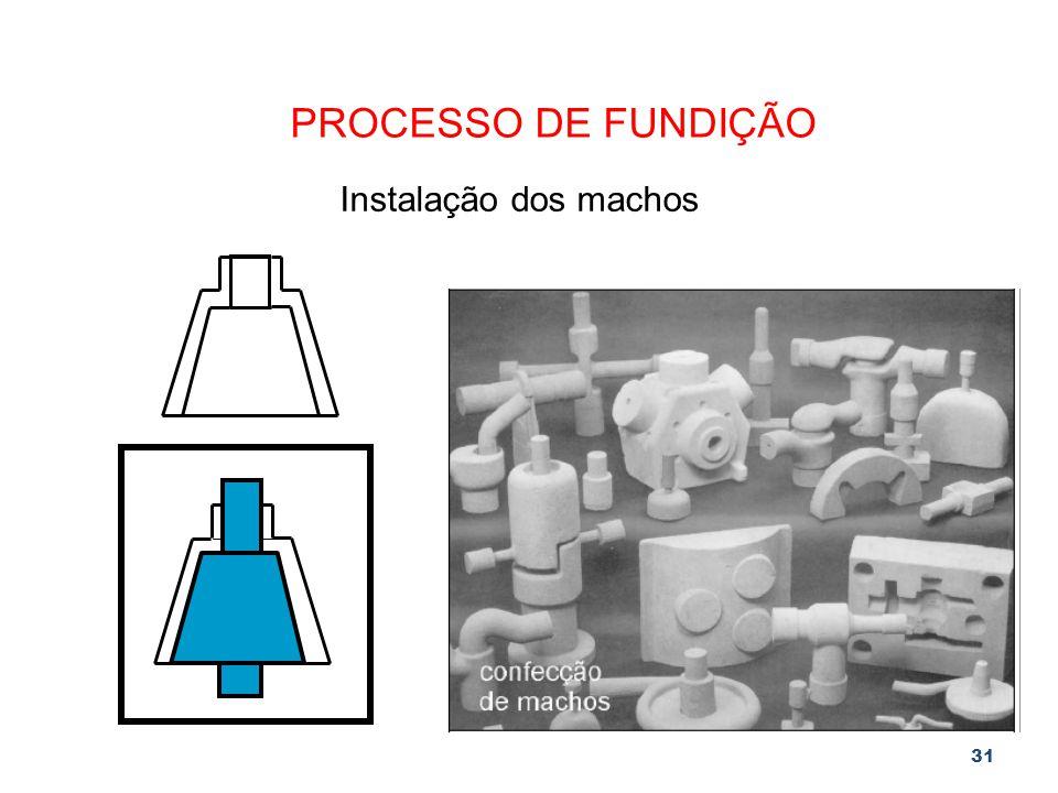 31 PROCESSO DE FUNDIÇÃO Os Machos formam a cavidade interna da peça fundida Macho Instalação dos machos
