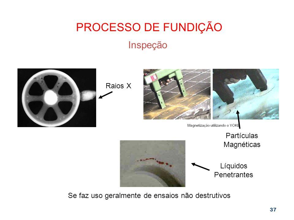 37 PROCESSO DE FUNDIÇÃO Inspeção Se faz uso geralmente de ensaios não destrutivos Líquidos Penetrantes Partículas Magnéticas Raios X