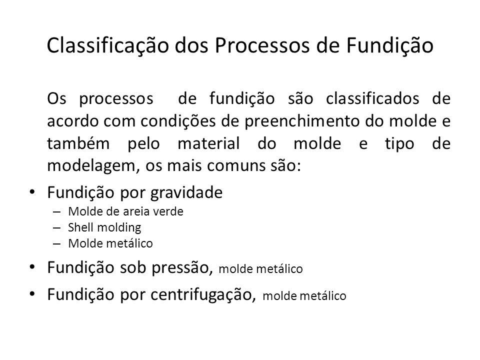 Classificação dos Processos de Fundição Os processos de fundição são classificados de acordo com condições de preenchimento do molde e também pelo mat