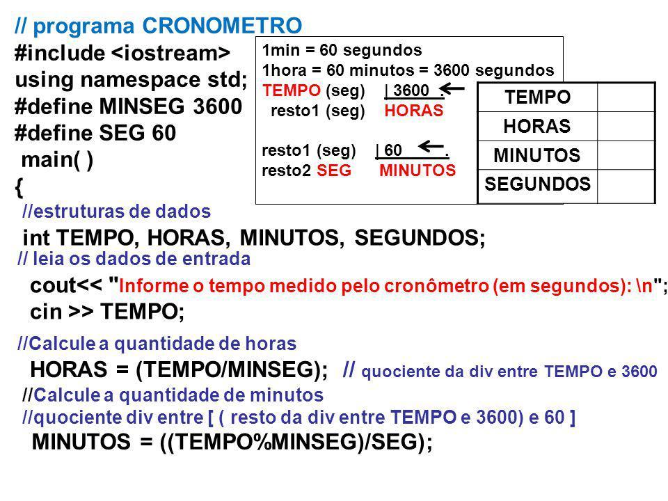 // programa CRONOMETRO #include using namespace std; #define MINSEG 3600 #define SEG 60 main( ) { //estruturas de dados int TEMPO, HORAS, MINUTOS, SEG