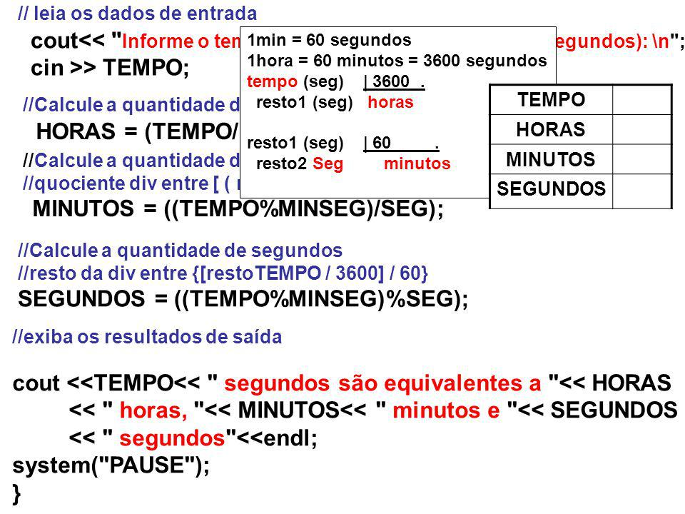 //Calcule a quantidade de segundos //resto da div entre {[restoTEMPO / 3600] / 60} SEGUNDOS = ((TEMPO%MINSEG)%SEG); //exiba os resultados de saída cou