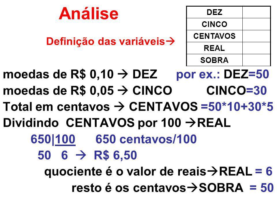 Análise moedas de R$ 0,10 DEZ por ex.: DEZ=50 moedas de R$ 0,05 CINCO CINCO=30 Total em centavos CENTAVOS =50*10+30*5 Dividindo CENTAVOS por 100 REAL
