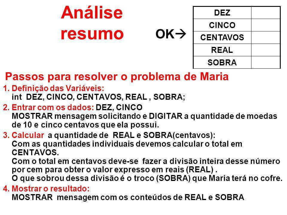 Análise resumo Passos para resolver o problema de Maria 1.Definição das Variáveis: int DEZ, CINCO, CENTAVOS, REAL, SOBRA; 2.Entrar com os dados: DEZ,