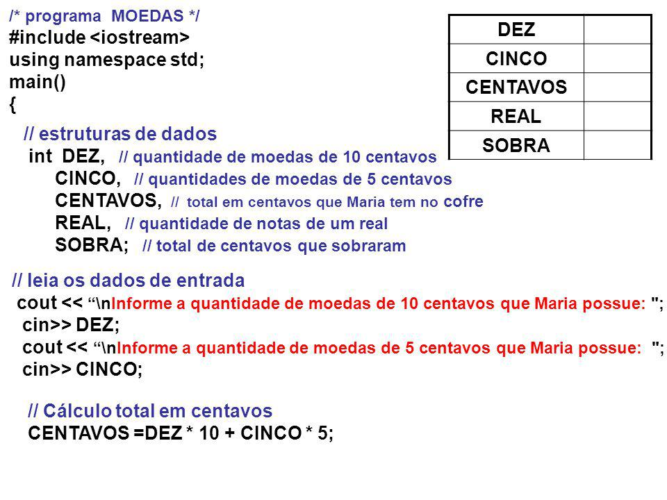 // Exibe os valores das variáveis cout<< Maria tem << REAL<< nota(s) de um real e << SOBRA<< centavos.\n ; system( PAUSE ); } // Cálculo dos centavos que sobraram no cofre SOBRA = CENTAVOS % 100; //resto entre CENTAVOS e 100 // Cálculo da quantidade de notas de um real REAL = CENTAVOS / 100; // quociente entre CENTAVOS e 100 DEZ CINCO CENTAVOS REAL SOBRA // leia os dados de entrada cout << Informe a quantidade de moedas de 10 centavos que Maria possue:\n ; cin>> DEZ; cout << Informe a quantidade de moedas de 5 centavos que Maria possue:\n ; cin>> CINCO; // Cálculo total em centavos CENTAVOS =DEZ * 10 + CINCO * 5;