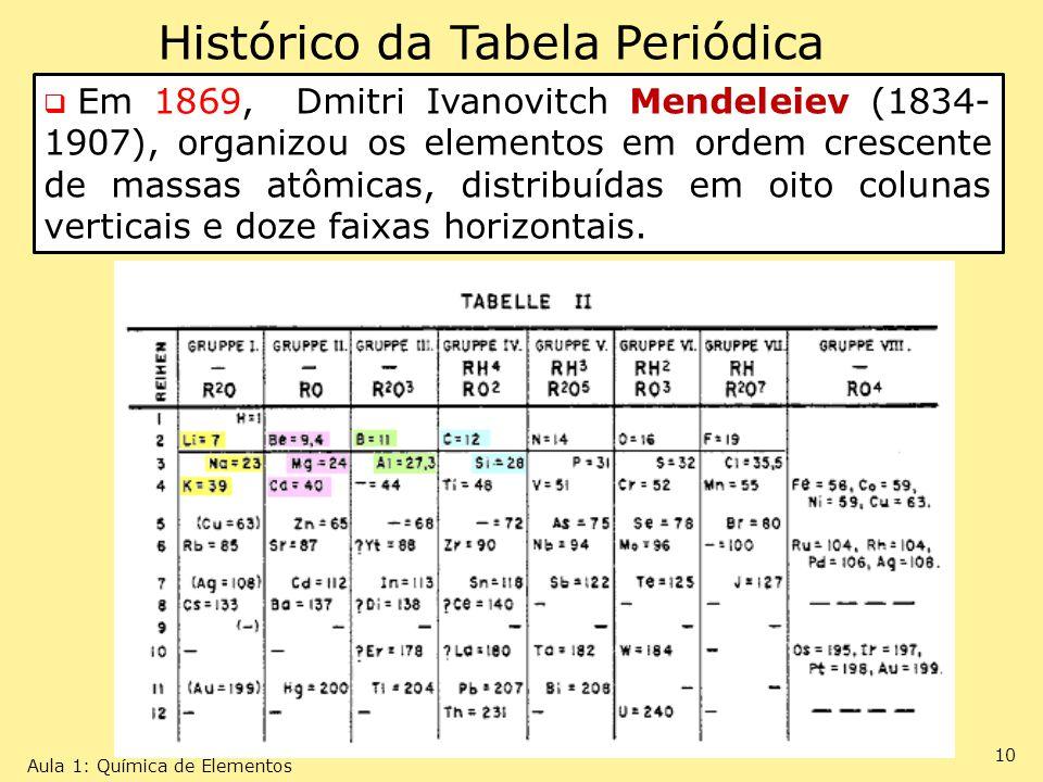 Em 1869, Dmitri Ivanovitch Mendeleiev (1834- 1907), organizou os elementos em ordem crescente de massas atômicas, distribuídas em oito colunas vertica