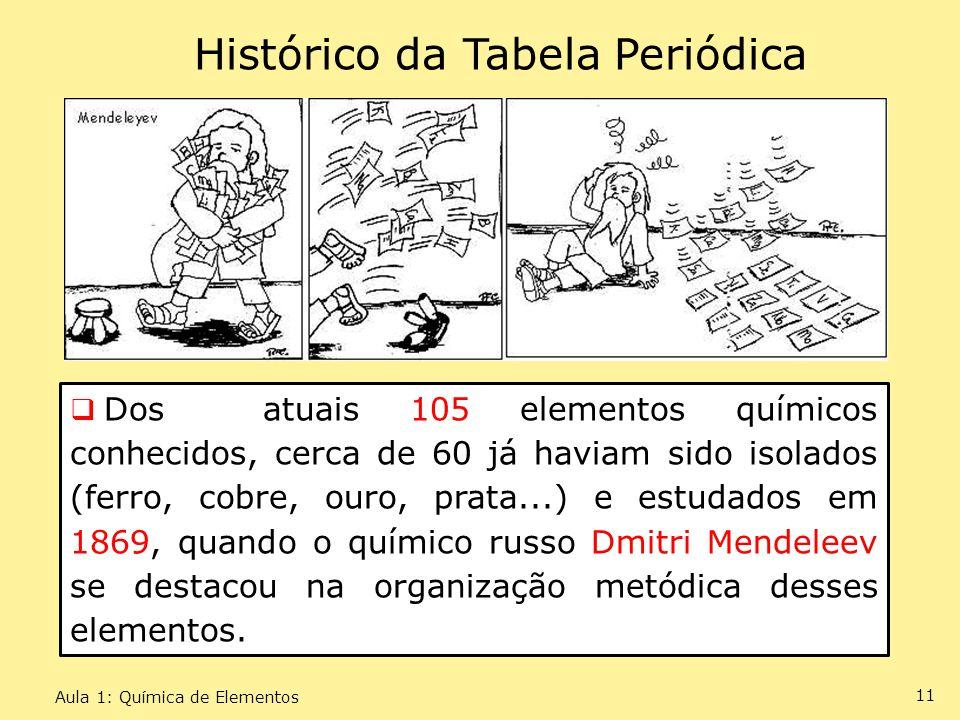 Histórico da Tabela Periódica Dos atuais 105 elementos químicos conhecidos, cerca de 60 já haviam sido isolados (ferro, cobre, ouro, prata...) e estud