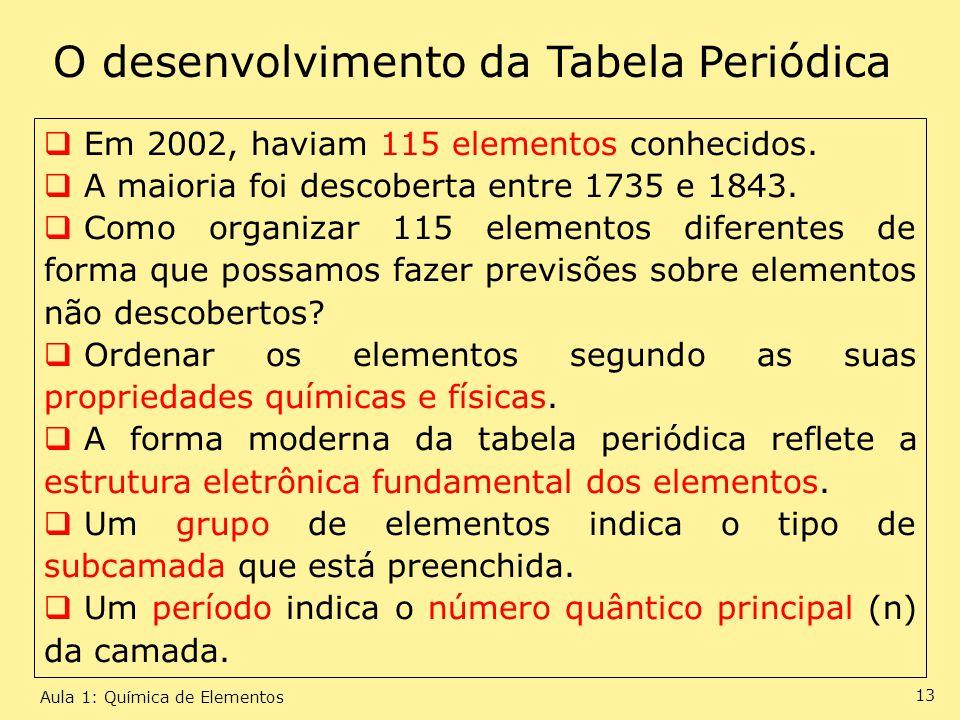 O desenvolvimento da Tabela Periódica Em 2002, haviam 115 elementos conhecidos. A maioria foi descoberta entre 1735 e 1843. Como organizar 115 element