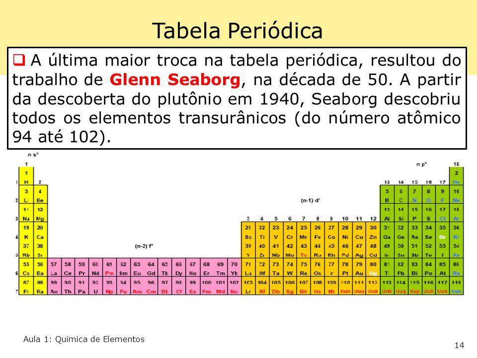 Tabela Periódica A última maior troca na tabela periódica, resultou do trabalho de Glenn Seaborg, na década de 50. A partir da descoberta do plutônio