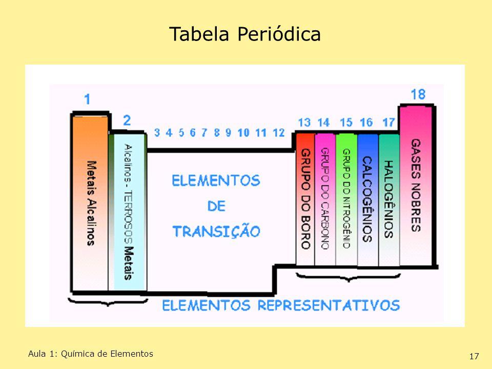 Tabela Periódica 17 Aula 1: Química de Elementos