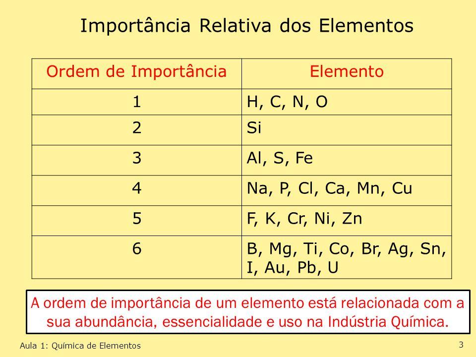 Importância Relativa dos Elementos Ordem de ImportânciaElemento 1H, C, N, O 2Si 3Al, S, Fe 4Na, P, Cl, Ca, Mn, Cu 5F, K, Cr, Ni, Zn 6B, Mg, Ti, Co, Br