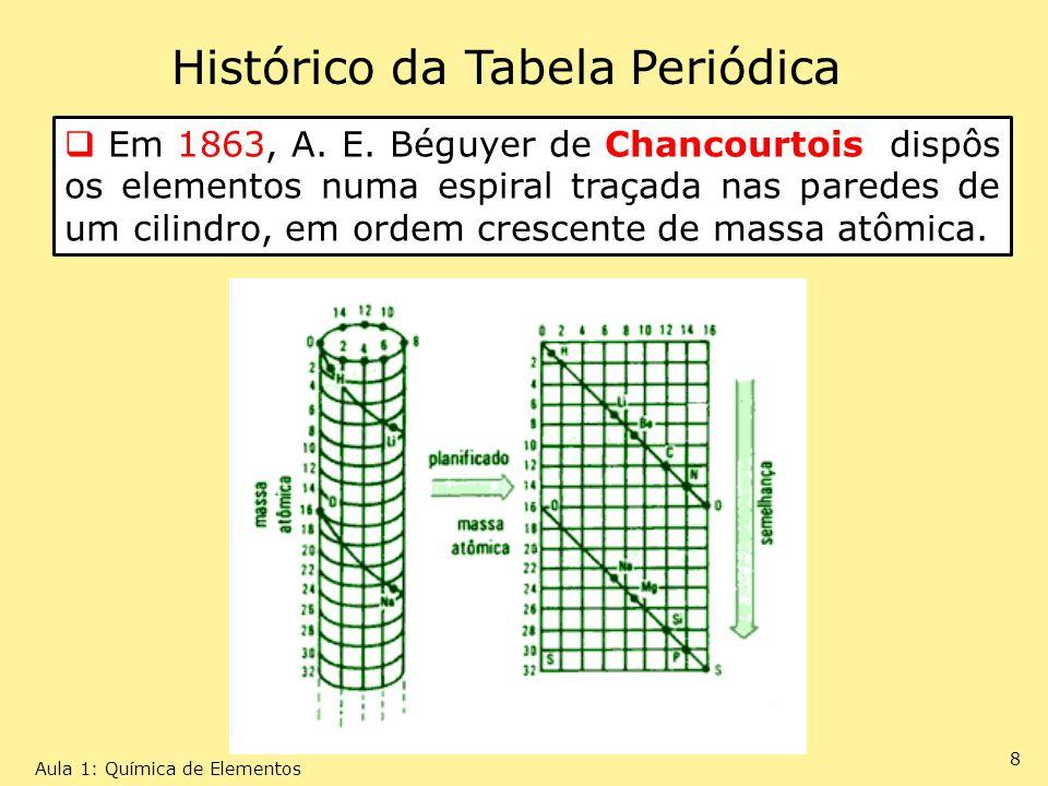 Em 1863, A. E. Béguyer de Chancourtois dispôs os elementos numa espiral traçada nas paredes de um cilindro, em ordem crescente de massa atômica. Histó