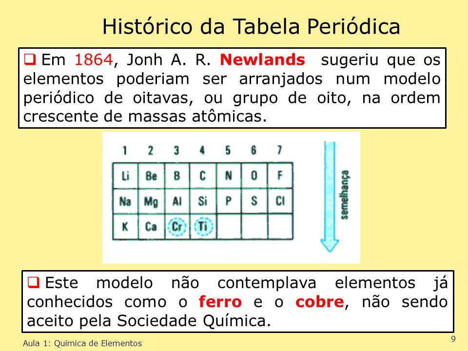 Em 1864, Jonh A. R. Newlands sugeriu que os elementos poderiam ser arranjados num modelo periódico de oitavas, ou grupo de oito, na ordem crescente de