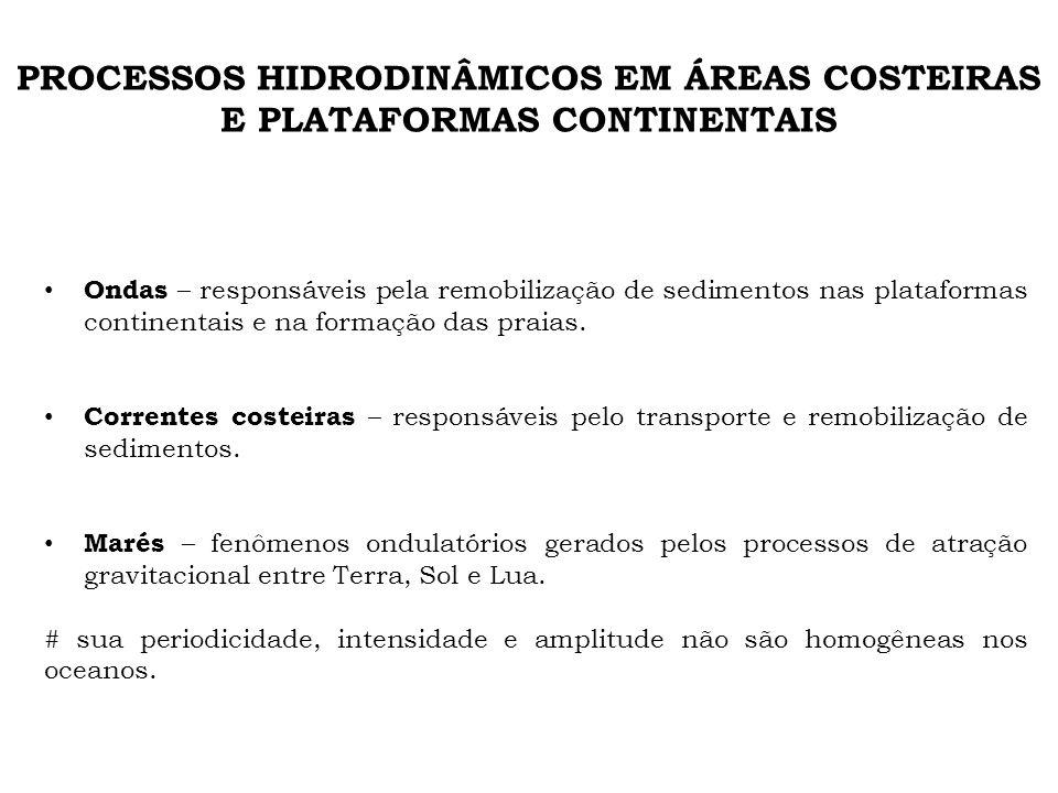 PROCESSOS HIDRODINÂMICOS EM ÁREAS COSTEIRAS E PLATAFORMAS CONTINENTAIS Ondas – responsáveis pela remobilização de sedimentos nas plataformas continent