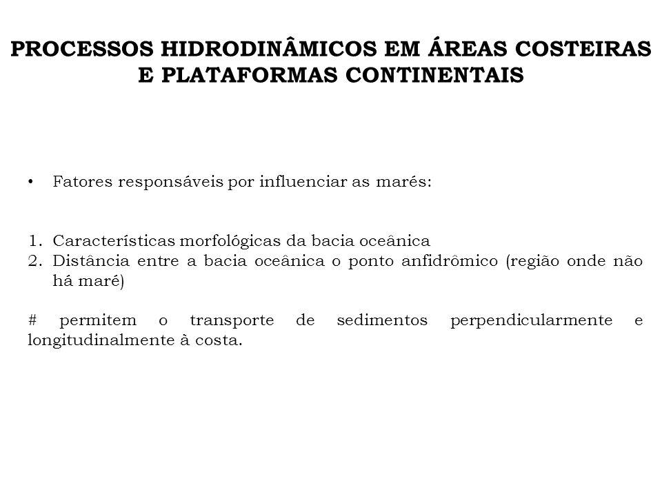 PROCESSOS HIDRODINÂMICOS EM ÁREAS COSTEIRAS E PLATAFORMAS CONTINENTAIS Fatores responsáveis por influenciar as marés: 1.Características morfológicas d