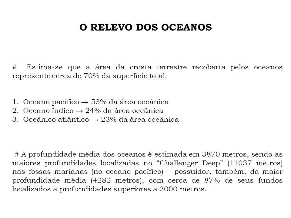 O RELEVO DOS OCEANOS # As maiores profundidades do oceano atlântico estão localizadas junto às fossas de Porto Rico (9220 metros) e próximas às ilhas de Sandwich do Sul (8264 metros), em um oceano cuja profundidade média não ultrapassa 3600 metros.