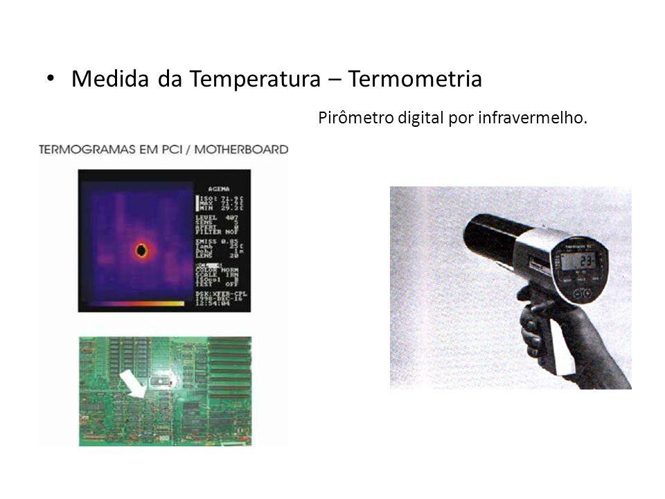 Medida da Temperatura – Termometria Pirômetro digital por infravermelho.