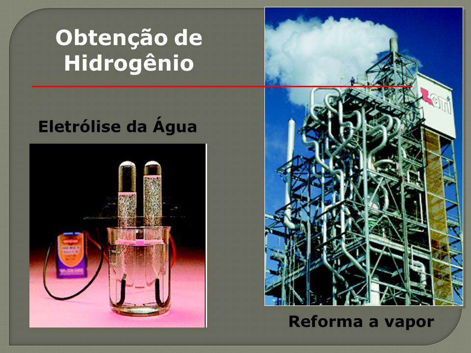 Reforma a vapor Eletrólise da Água Obtenção de Hidrogênio