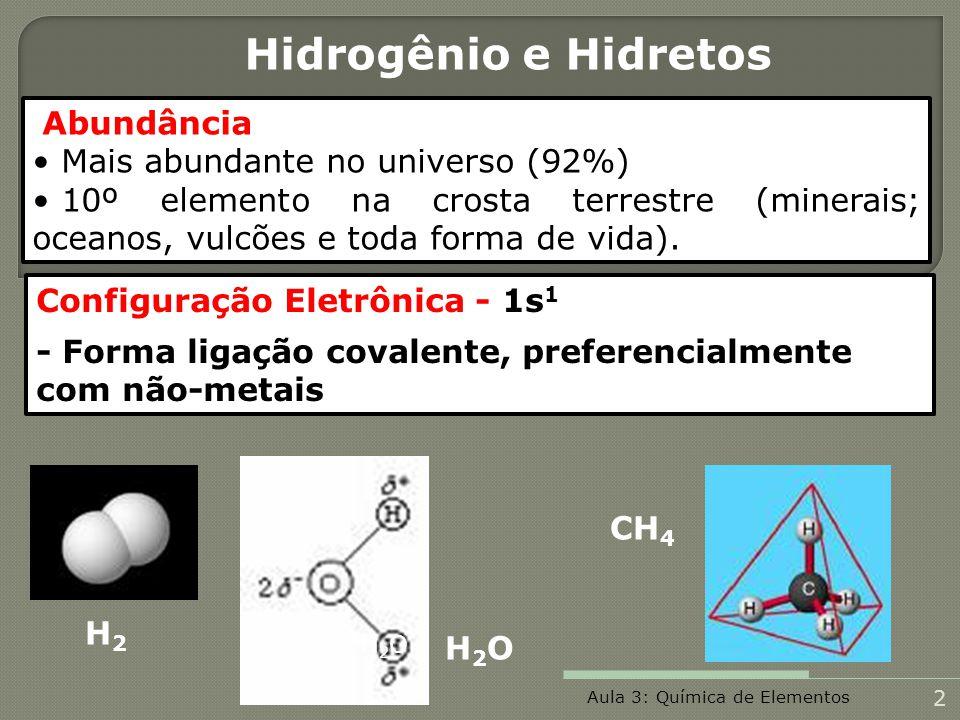 Aula 3: Química de Elementos Configuração Eletrônica - 1s 1 - Forma ligação covalente, preferencialmente com não-metais Hidrogênio e Hidretos Abundânc